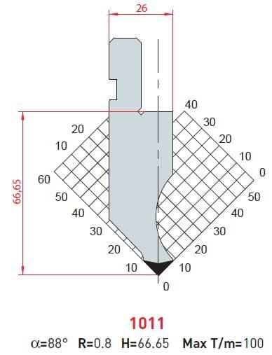 Razník -Punches 1011 délka 805 mm Eurostamp