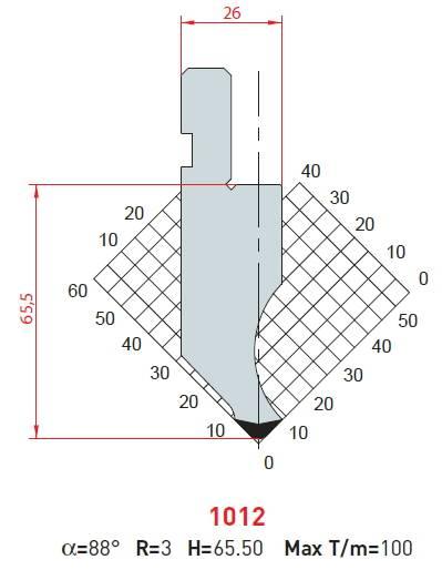 Razník -Punches 1012 délka 835 mm Eurostamp