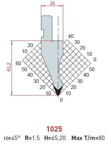 Razník - délka 835 mm dělený Eurostamp