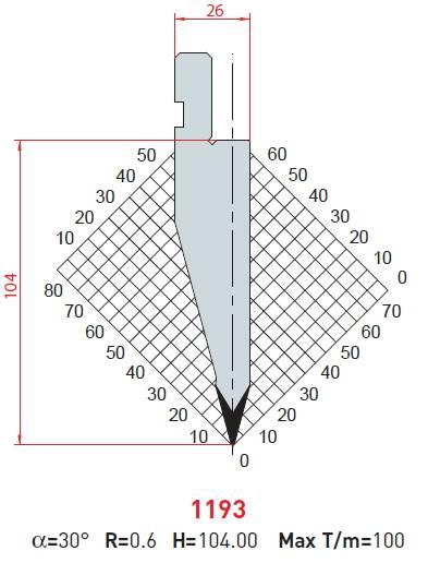 Razník - délka 835 mm z jednoho kusu Eurostamp