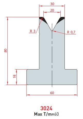 Matrice délka 805 mm dělená Eurostamp