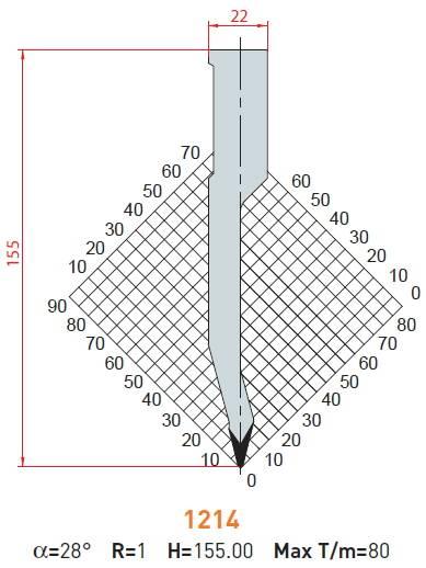 Razník - délka 1000 mm z jednoho kusu Eurostamp