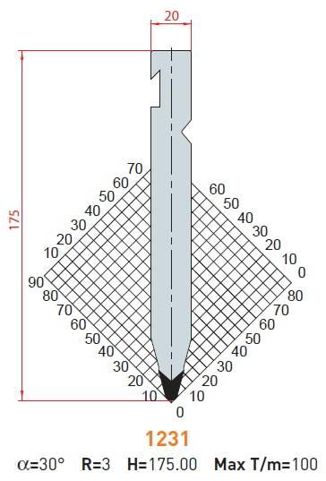 Razník - délka 1100 mm dělený Eurostamp