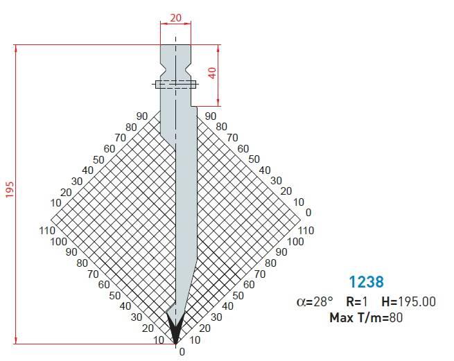 Razník - délka 500 mm z jednoho kusu s rychloupínáním Eurostamp