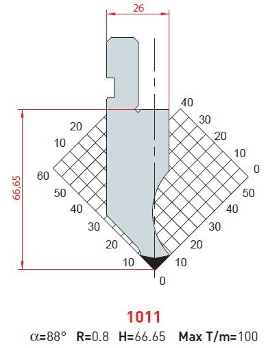 Razník -Punches 1011 délka 415 mm Eurostamp