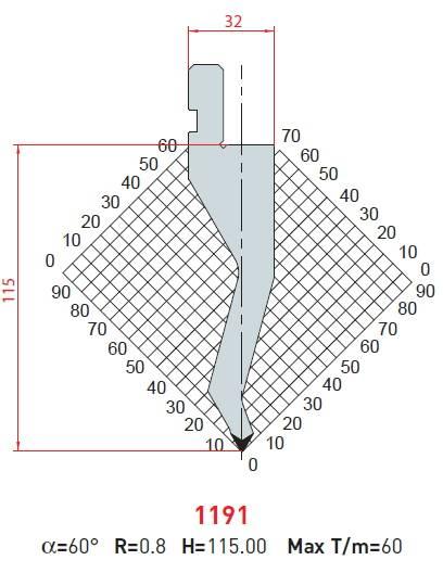 Razník - délka 415 mm Eurostamp