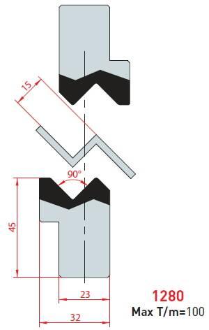Z - vložka délka 415 mm Eurostamp