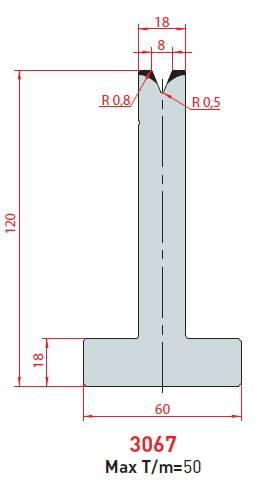 Matrice délka 415 mm z jednoho kusu Eurostamp