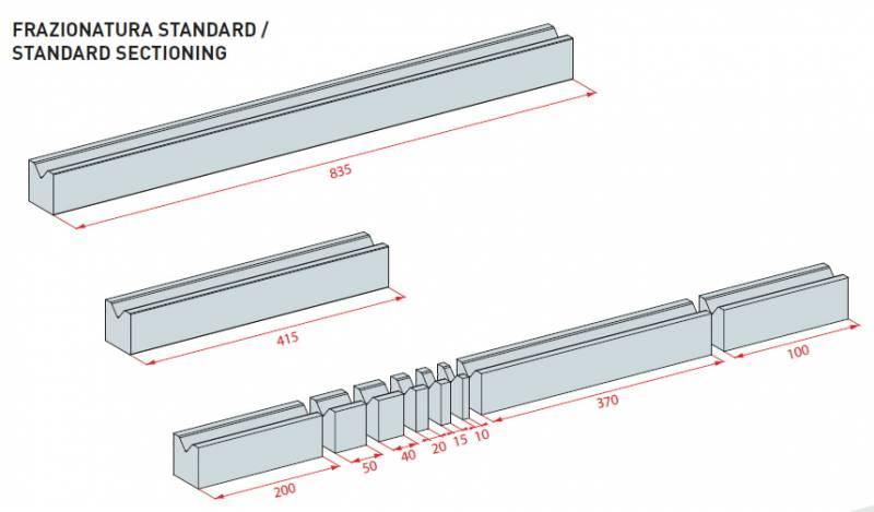 Matrice dělení systém Amada-Promecam
